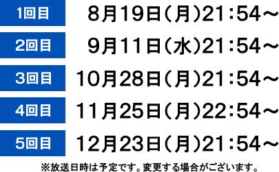 えひめ自転車大好き放送日1120